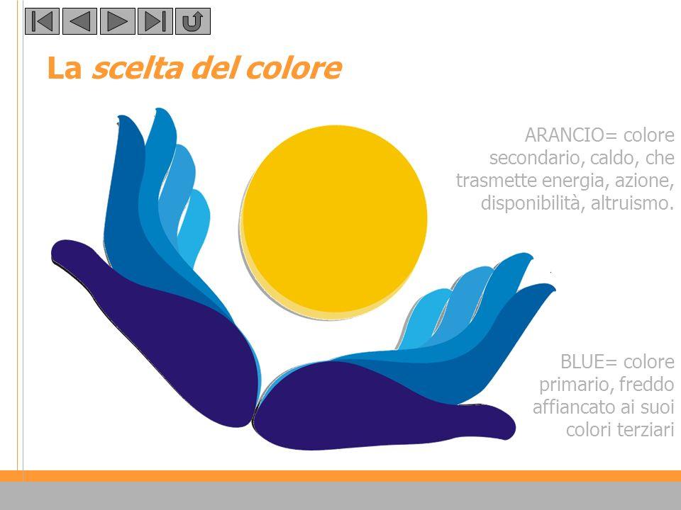 La scelta del colore + IeriOggi ARANCIO= colore secondario, caldo, che trasmette energia, azione, disponibilità, altruismo.