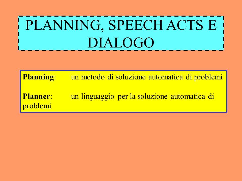 SPEECH ACTS In una prospettiva computazionale ask….sia Q chi fa la domanda e R chi risponde Inform (R, Q, p) Know (R, p) want (Q, Inform (R, Q, p)) want (R, Inform (R, Q, p))