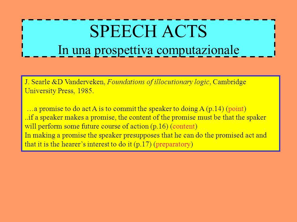 SPEECH ACTS In una prospettiva computazionale J.