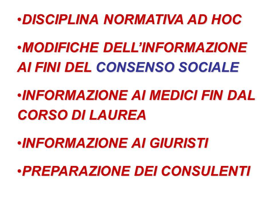 DISCIPLINA NORMATIVA AD HOCDISCIPLINA NORMATIVA AD HOC MODIFICHE DELLINFORMAZIONE AI FINI DEL CONSENSO SOCIALEMODIFICHE DELLINFORMAZIONE AI FINI DEL CONSENSO SOCIALE INFORMAZIONE AI MEDICI FIN DAL CORSO DI LAUREAINFORMAZIONE AI MEDICI FIN DAL CORSO DI LAUREA INFORMAZIONE AI GIURISTIINFORMAZIONE AI GIURISTI PREPARAZIONE DEI CONSULENTIPREPARAZIONE DEI CONSULENTI