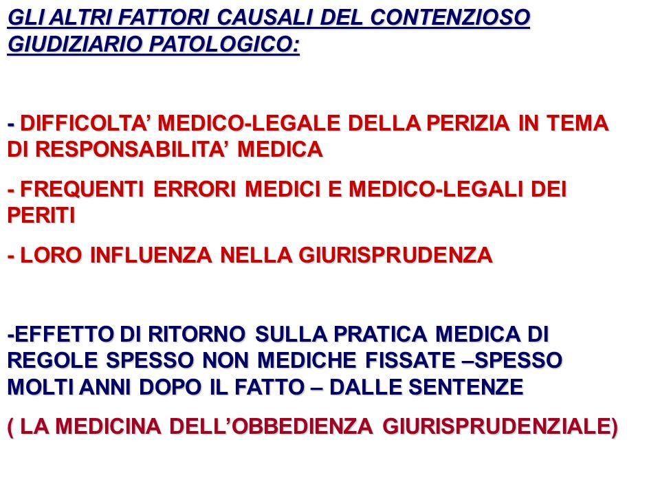 GLI ALTRI FATTORI CAUSALI DEL CONTENZIOSO GIUDIZIARIO PATOLOGICO: - DIFFICOLTA MEDICO-LEGALE DELLA PERIZIA IN TEMA DI RESPONSABILITA MEDICA - FREQUENTI ERRORI MEDICI E MEDICO-LEGALI DEI PERITI - LORO INFLUENZA NELLA GIURISPRUDENZA -EFFETTO DI RITORNO SULLA PRATICA MEDICA DI REGOLE SPESSO NON MEDICHE FISSATE –SPESSO MOLTI ANNI DOPO IL FATTO – DALLE SENTENZE ( LA MEDICINA DELLOBBEDIENZA GIURISPRUDENZIALE)