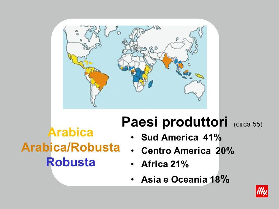 Sud America 41% Centro America 20% Africa 21% Asia e Oceania 18 % Paesi produttori (circa 55) Arabica Arabica/Robusta Robusta
