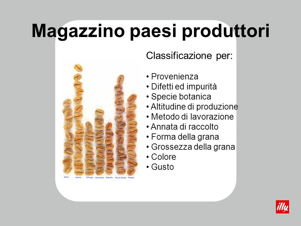 Magazzino paesi produttori Classificazione per: Provenienza Difetti ed impurità Specie botanica Altitudine di produzione Metodo di lavorazione Annata