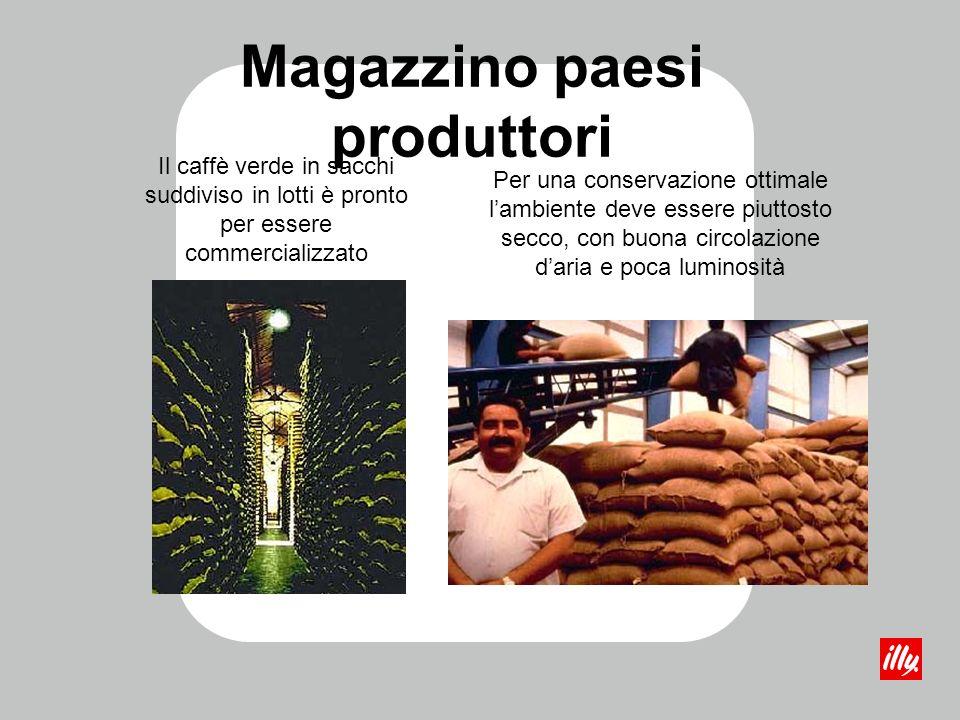 Magazzino paesi produttori Per una conservazione ottimale lambiente deve essere piuttosto secco, con buona circolazione daria e poca luminosità Il caf