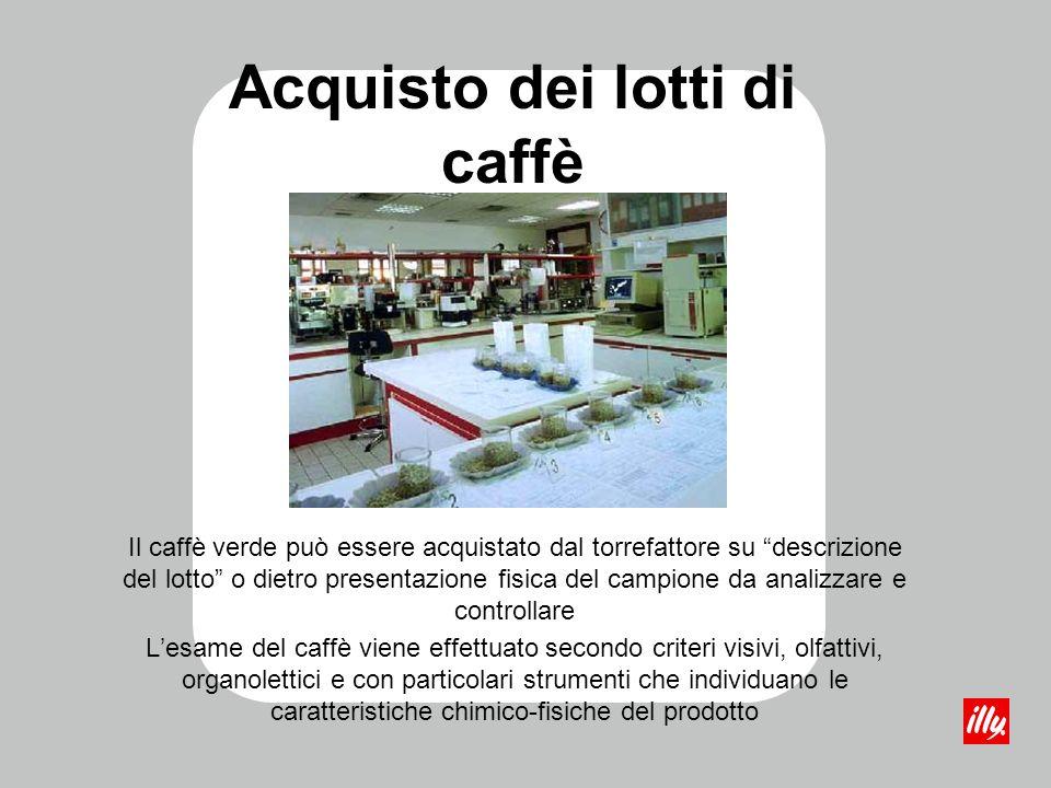 Acquisto dei lotti di caffè Il caffè verde può essere acquistato dal torrefattore su descrizione del lotto o dietro presentazione fisica del campione