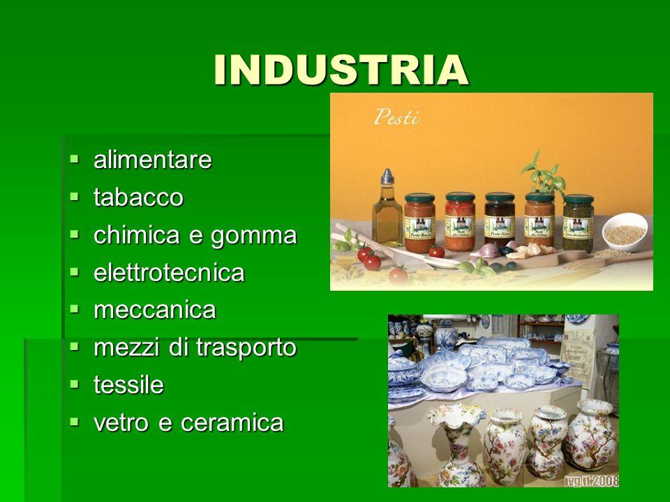 INDUSTRIA alimentare alimentare tabacco tabacco chimica e gomma chimica e gomma elettrotecnica elettrotecnica meccanica meccanica mezzi di trasporto m