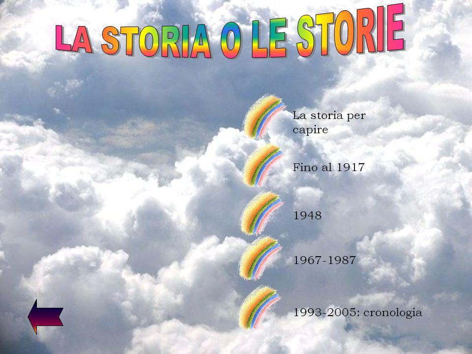 La storia per capire Fino al 1917 1948 1967-1987 1993-2005: cronologia