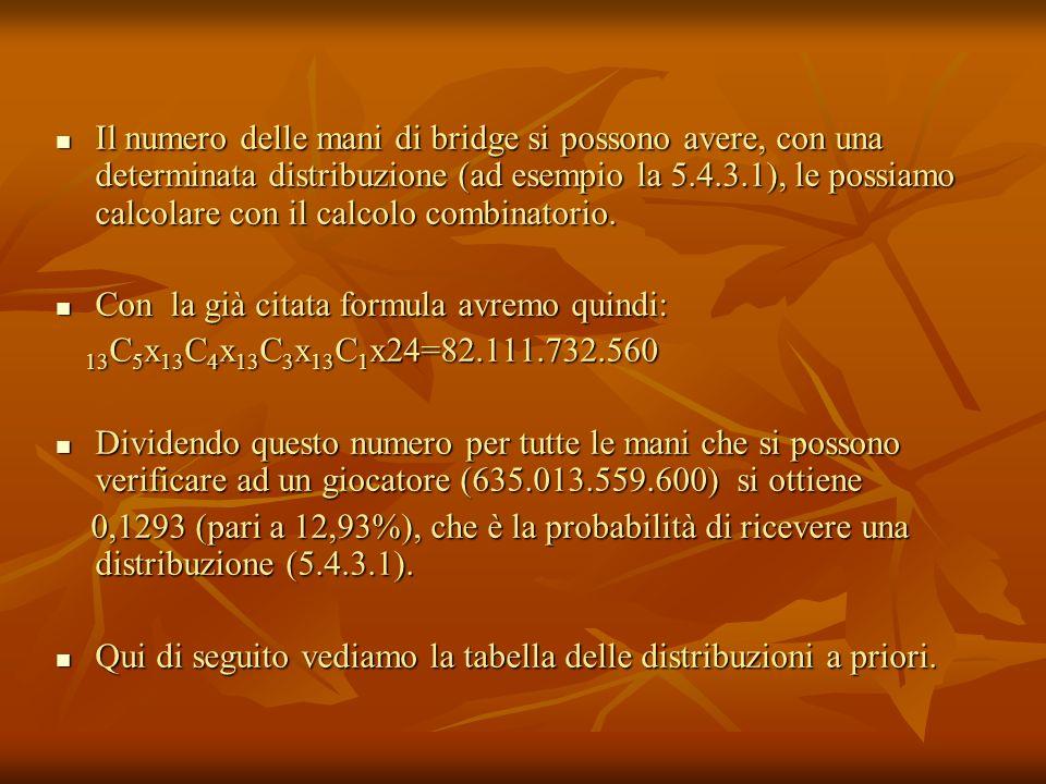 DistribuzioneProbabilità 4-4-3-221,55 5-3-3-215,52 5-4-3-112,93 5-4-2-210,58 4-3-3-310,54 6-3-2-25,64 6-4-2-14,70 6-3-3-13,45 5-5-2-13,17 4-4-4-12,99 7-3-2-11,88 6-4-3-01,33 5-4-4-01,24 5-5-3-00,90 6-5-1-10,71 6-5-2-00,65 7-2-2-20,51 7-4-1-10,39 7-4-2-00,36 7-3-3-00,27