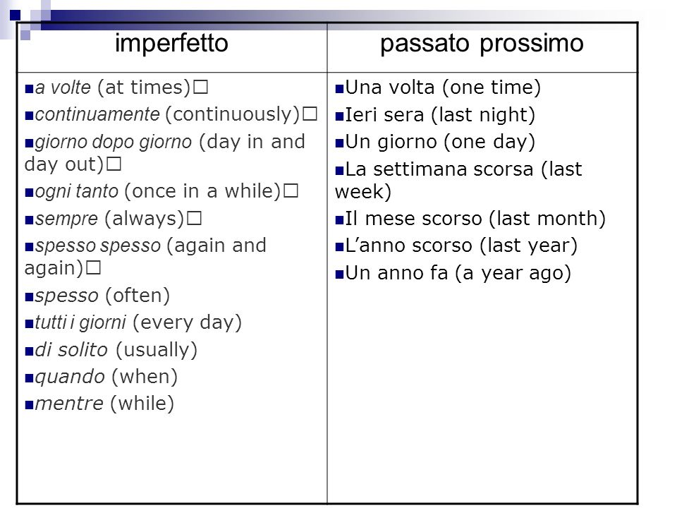 imperfettopassato prossimo a volte (at times) continuamente (continuously) giorno dopo giorno (day in and day out) ogni tanto (once in a while) sempre
