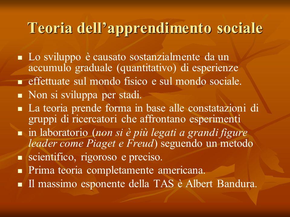 Teoria dellapprendimento sociale Lo sviluppo è causato sostanzialmente da un accumulo graduale (quantitativo) di esperienze effettuate sul mondo fisic