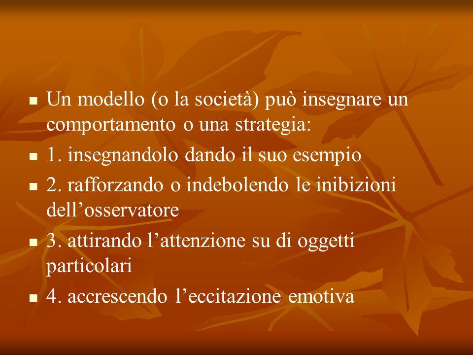 Un modello (o la società) può insegnare un comportamento o una strategia: 1. insegnandolo dando il suo esempio 2. rafforzando o indebolendo le inibizi
