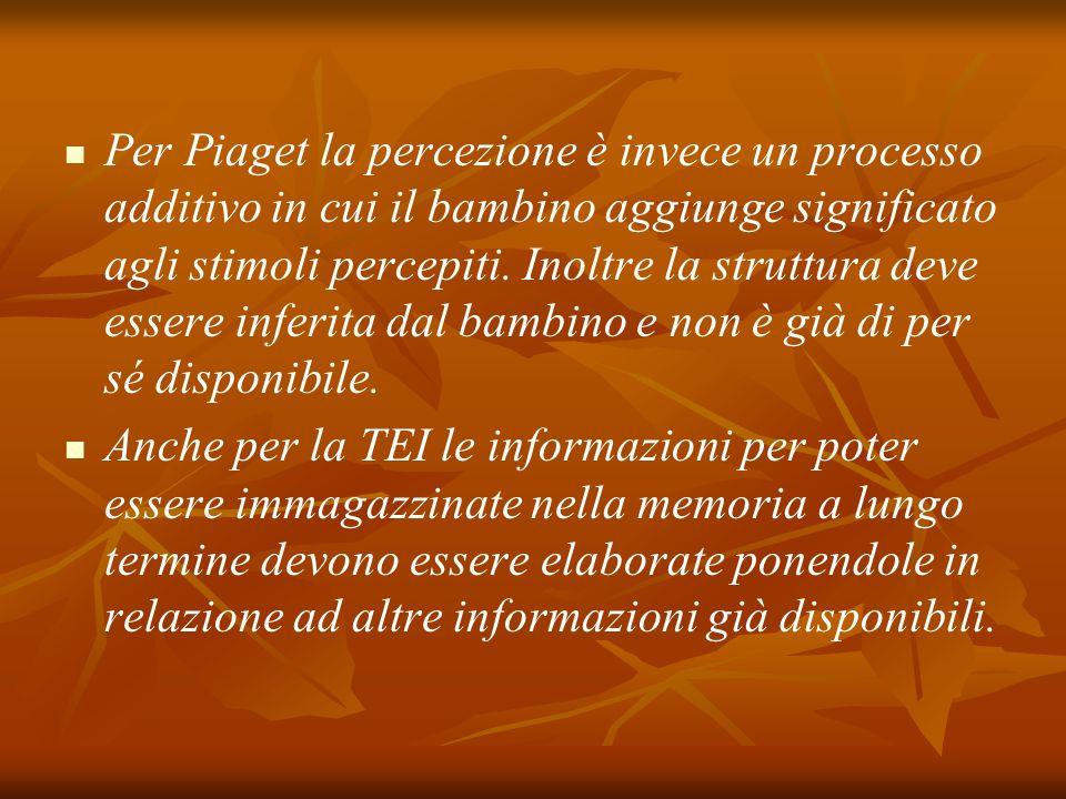 Per Piaget la percezione è invece un processo additivo in cui il bambino aggiunge significato agli stimoli percepiti. Inoltre la struttura deve essere