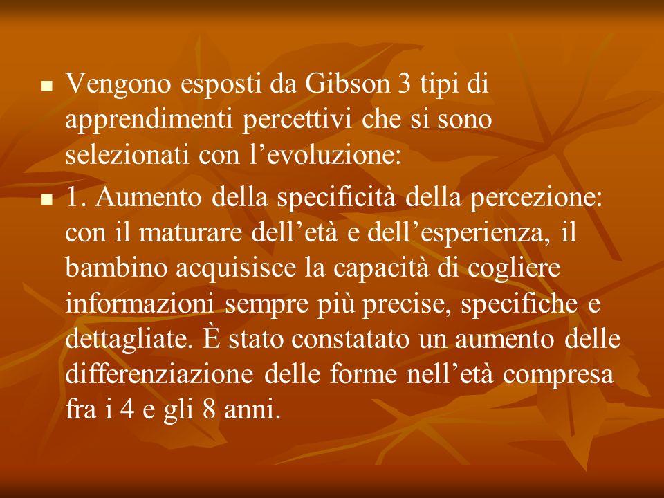 Vengono esposti da Gibson 3 tipi di apprendimenti percettivi che si sono selezionati con levoluzione: 1. Aumento della specificità della percezione: c