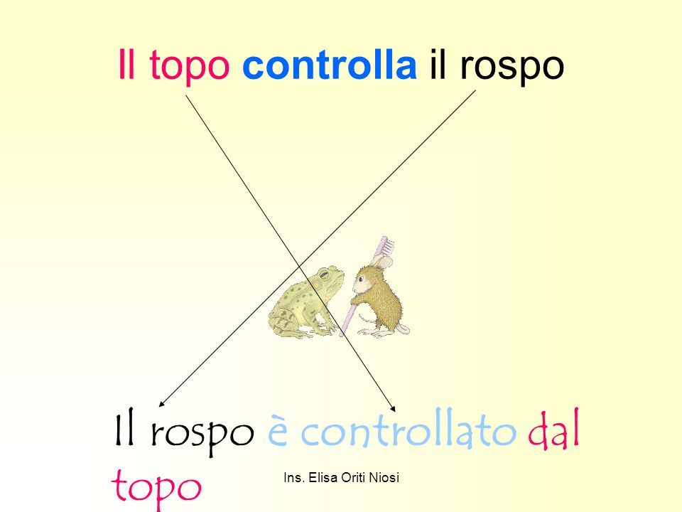 Ins. Elisa Oriti Niosi Il topo controlla il rospo Il rospo è controllato dal topo