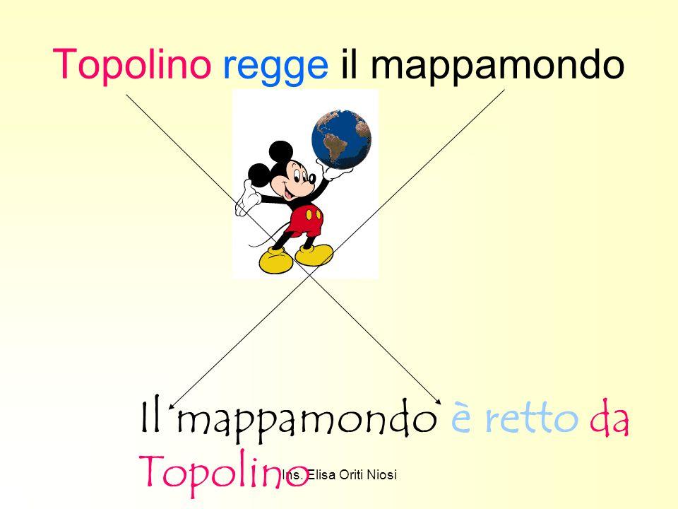 Ins. Elisa Oriti Niosi Topolino regge il mappamondo Il mappamondo è retto da Topolino