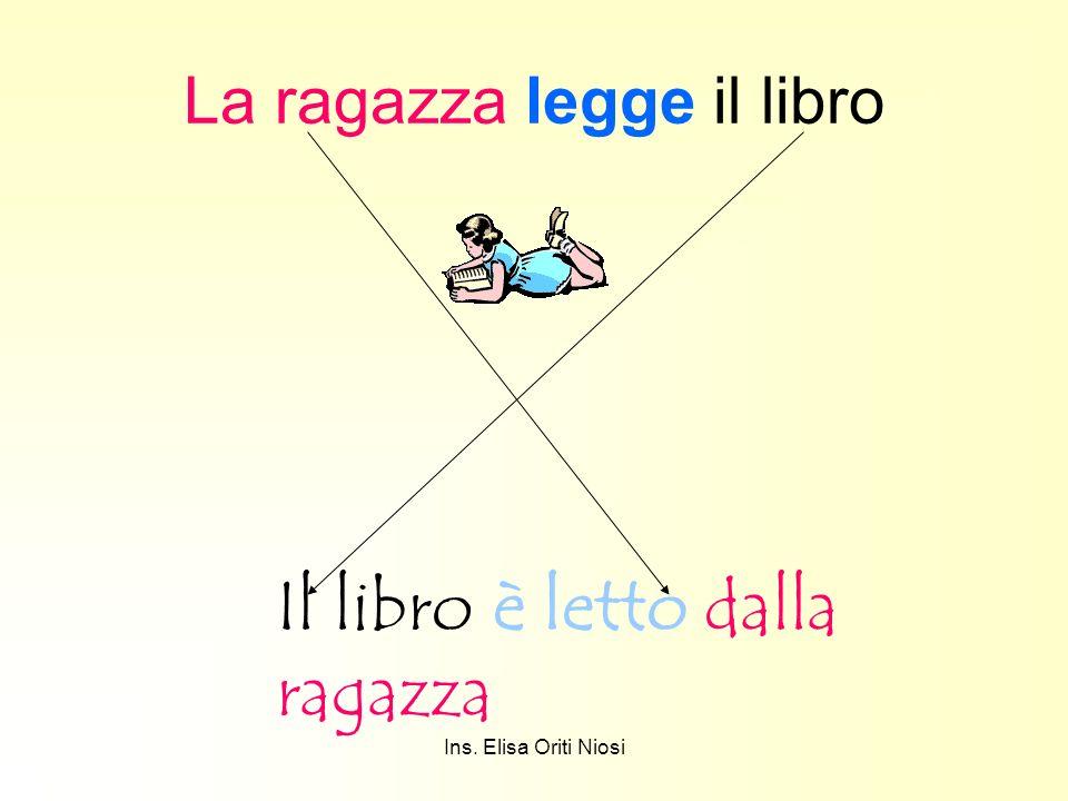 Ins. Elisa Oriti Niosi Il bambino legge il libro Il libro è letto dal bambino
