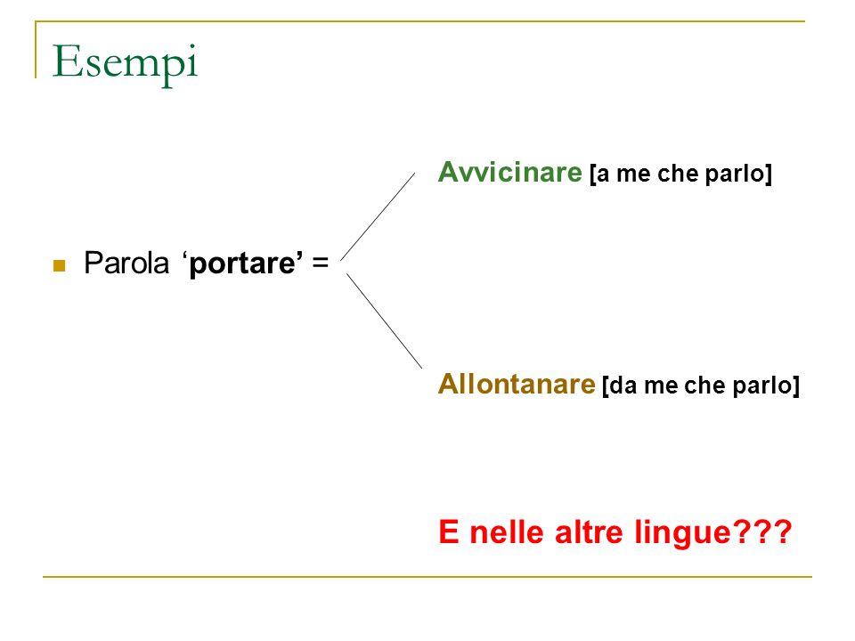 Esempi Parola portare = Avvicinare [a me che parlo] Allontanare [da me che parlo] E nelle altre lingue???
