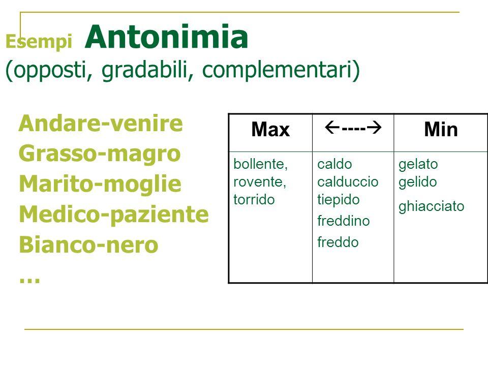 Esempi Antonimia (opposti, gradabili, complementari) Andare-venire Grasso-magro Marito-moglie Medico-paziente Bianco-nero … Max ---- Min bollente, rov