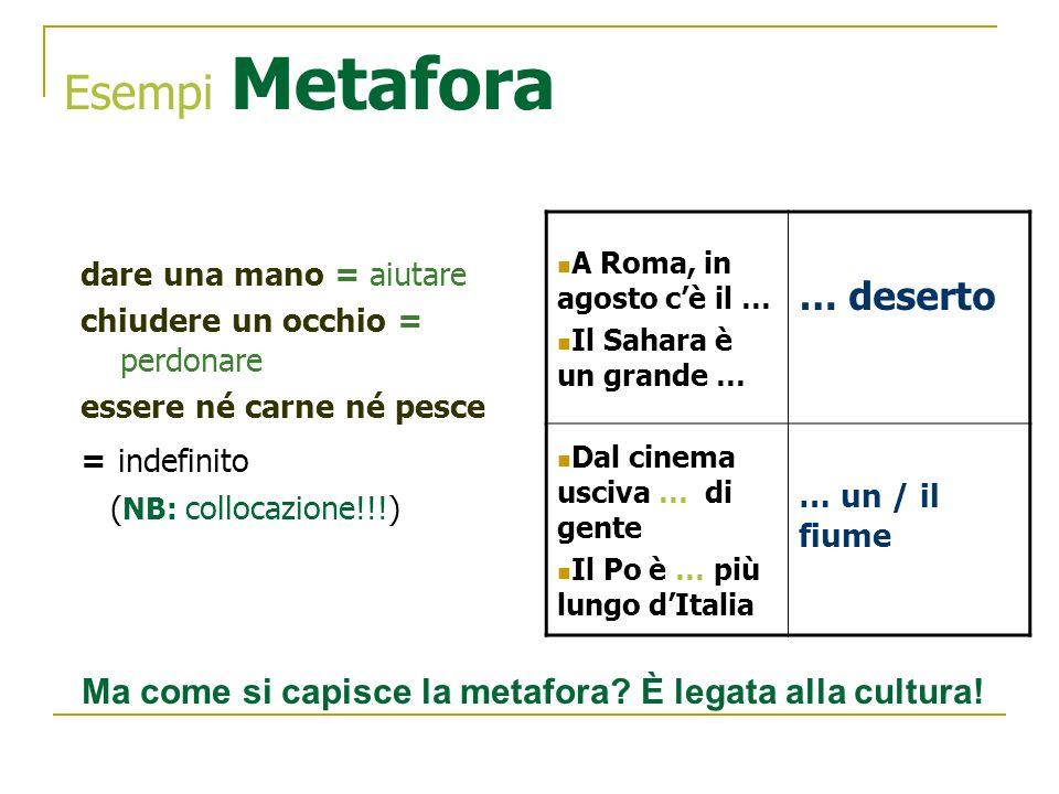 Esempi Metafora dare una mano = aiutare chiudere un occhio = perdonare essere né carne né pesce = indefinito ( NB: collocazione!!!) A Roma, in agosto