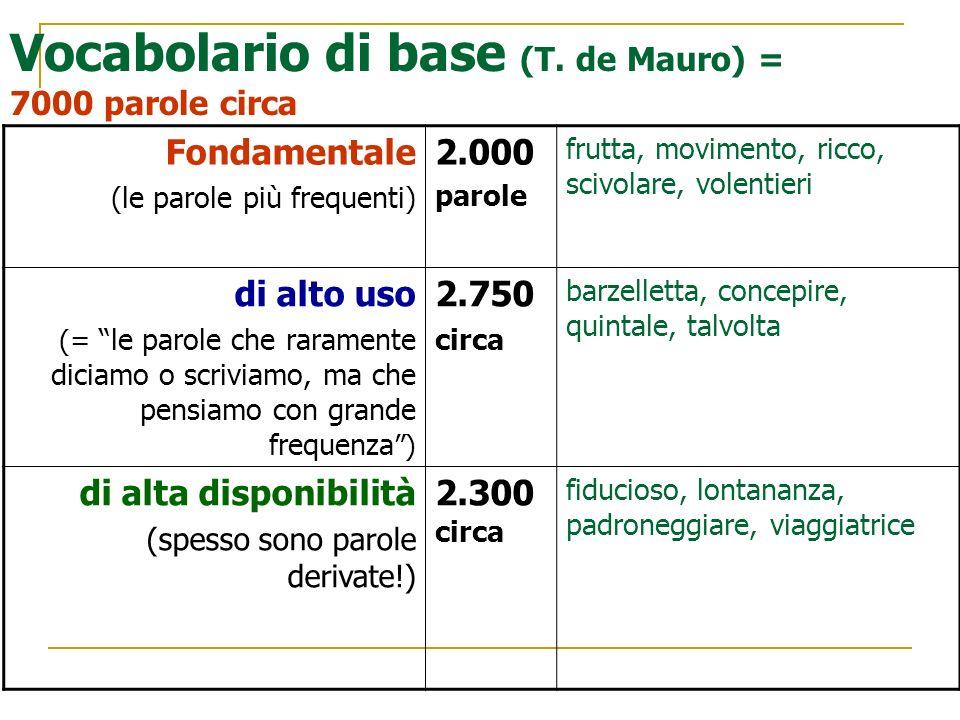 Vocabolario di base (T. de Mauro) = 7000 parole circa Fondamentale (le parole più frequenti) 2.000 parole frutta, movimento, ricco, scivolare, volenti