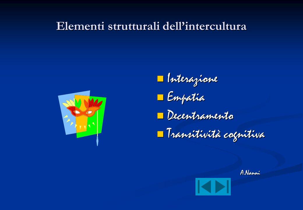 Elementi strutturali dellintercultura Interazione Empatia Decentramento Transitività cognitiva A.Nanni