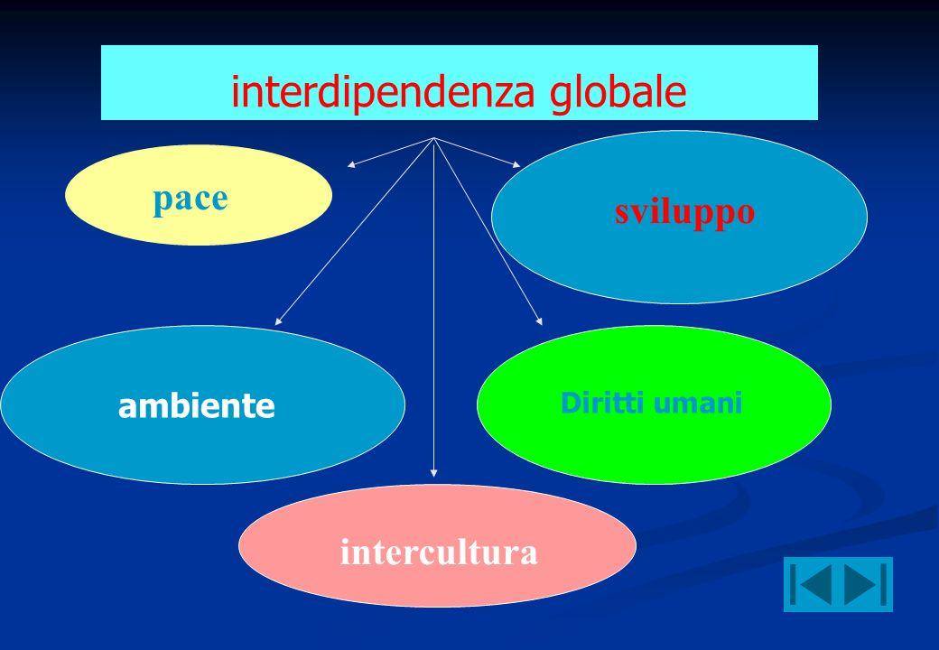 interdipendenza globale pace intercultura Diritti umani sviluppo ambiente
