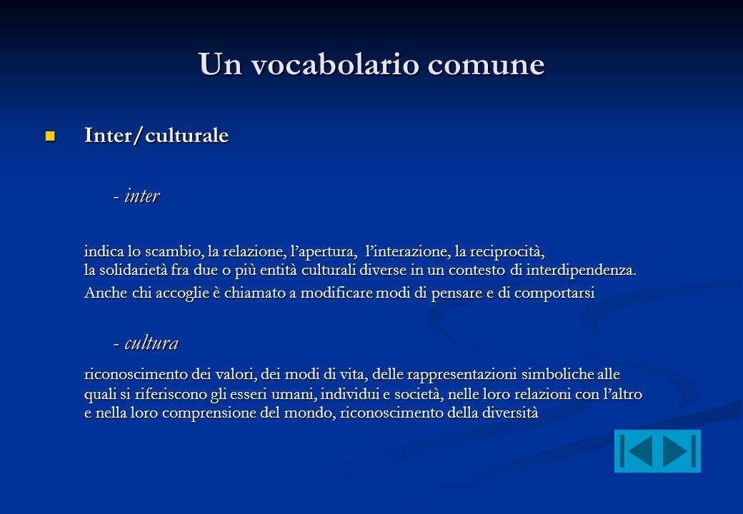 Un vocabolario comune Inter/culturale Inter/culturale - inter indica lo scambio, la relazione, lapertura, linterazione, la reciprocità, la solidarietà