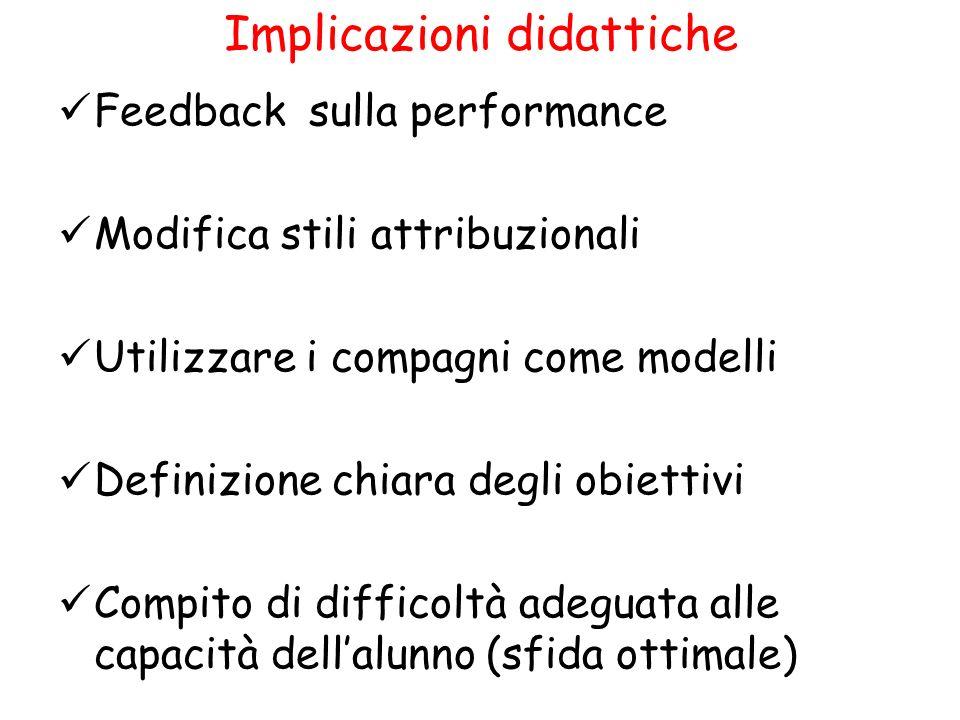 Implicazioni didattiche Feedback sulla performance Modifica stili attribuzionali Utilizzare i compagni come modelli Definizione chiara degli obiettivi