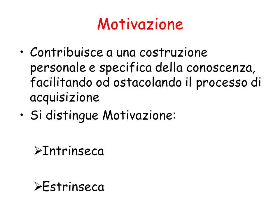 Motivazione Contribuisce a una costruzione personale e specifica della conoscenza, facilitando od ostacolando il processo di acquisizione Si distingue