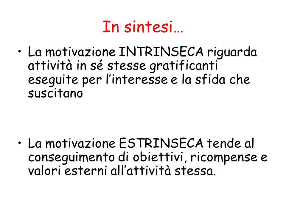 In sintesi… La motivazione INTRINSECA riguarda attività in sé stesse gratificanti eseguite per linteresse e la sfida che suscitano La motivazione ESTR