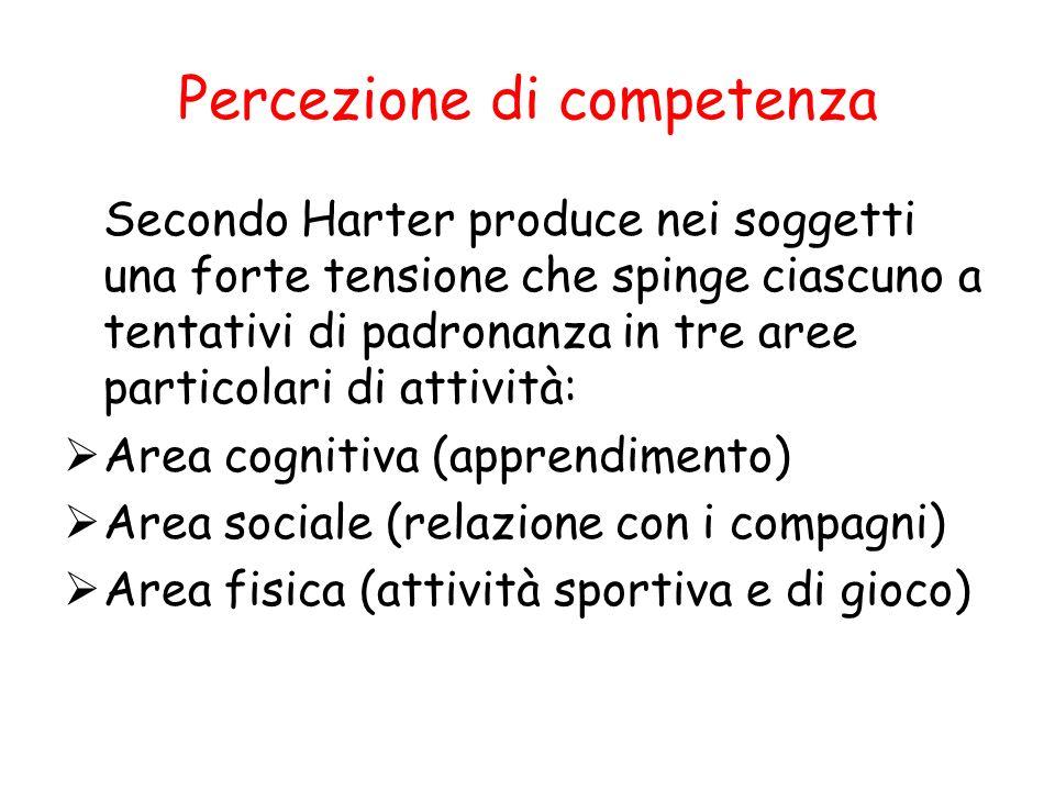 Percezione di competenza Secondo Harter produce nei soggetti una forte tensione che spinge ciascuno a tentativi di padronanza in tre aree particolari