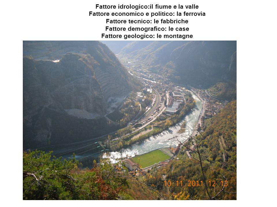 Fattore idrologico:il fiume e la valle Fattore economico e politico: la ferrovia Fattore tecnico: le fabbriche Fattore demografico: le case Fattore ge