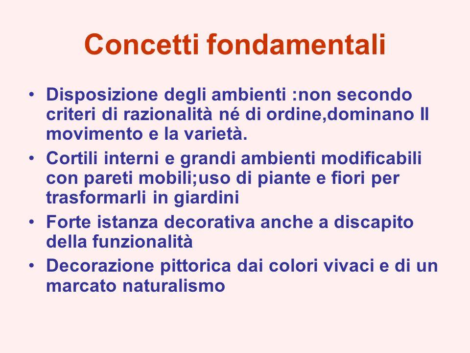 Concetti fondamentali Disposizione degli ambienti :non secondo criteri di razionalità né di ordine,dominano Il movimento e la varietà. Cortili interni