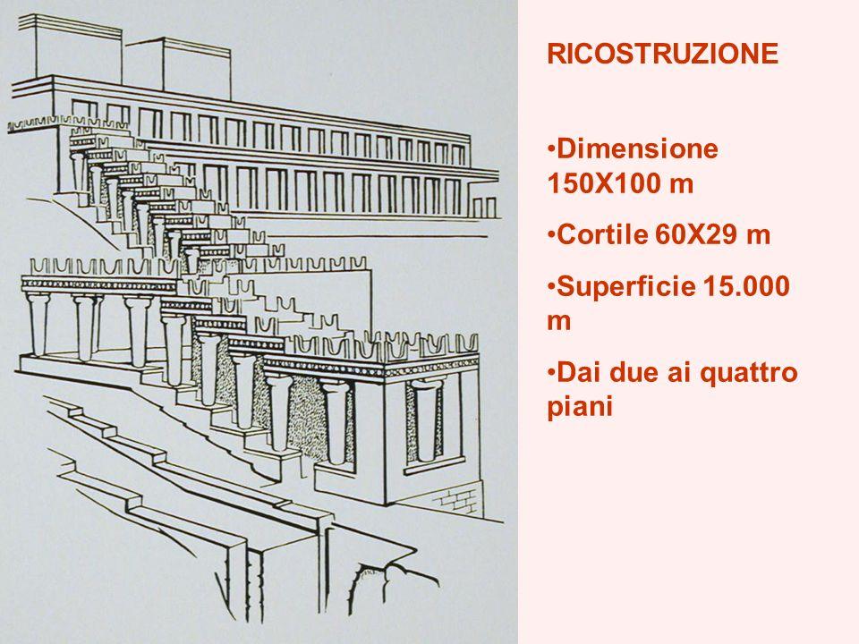 Volver RICOSTRUZIONE Dimensione 150X100 m Cortile 60X29 m Superficie 15.000 m Dai due ai quattro piani