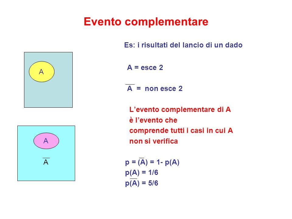 Evento complementare Es: i risultati del lancio di un dado A = esce 2 A = non esce 2 Levento complementare di A è levento che comprende tutti i casi i