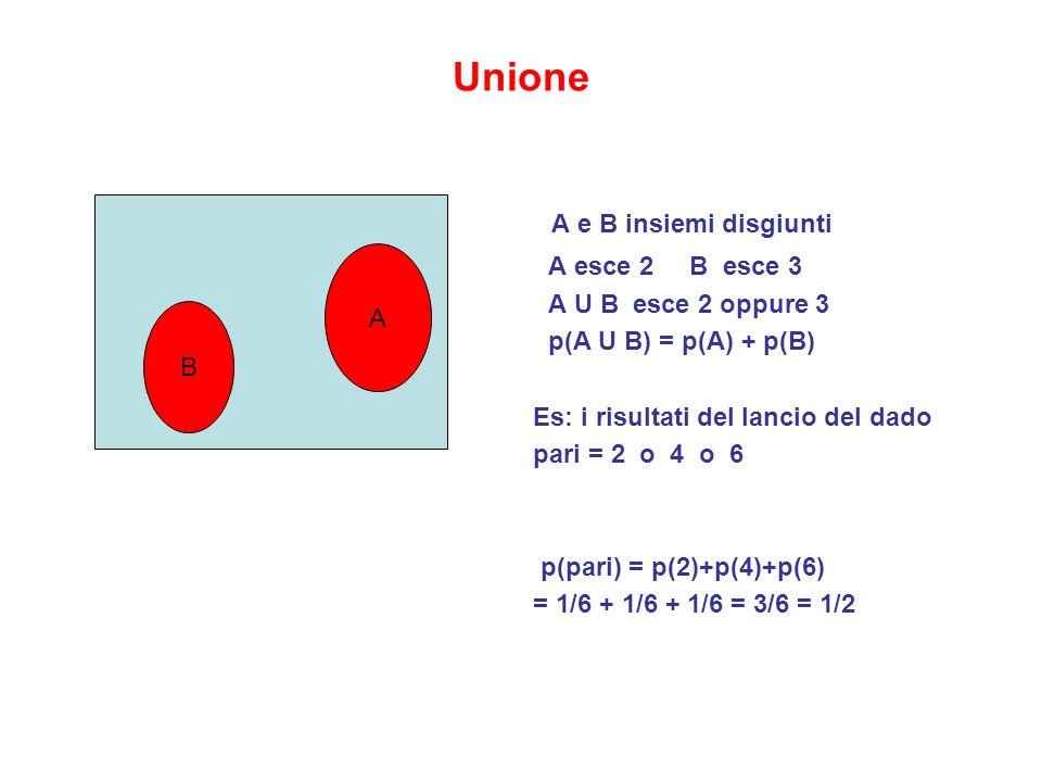 Unione A e B insiemi disgiunti A esce 2 B esce 3 A U B esce 2 oppure 3 p(A U B) = p(A) + p(B) Es: i risultati del lancio del dado pari = 2 o 4 o 6 p(p