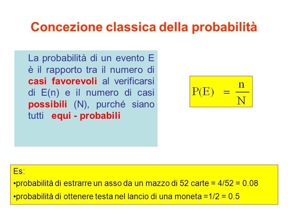 Concezione classica della probabilità La probabilità di un evento E è il rapporto tra il numero di casi favorevoli al verificarsi di E(n) e il numero