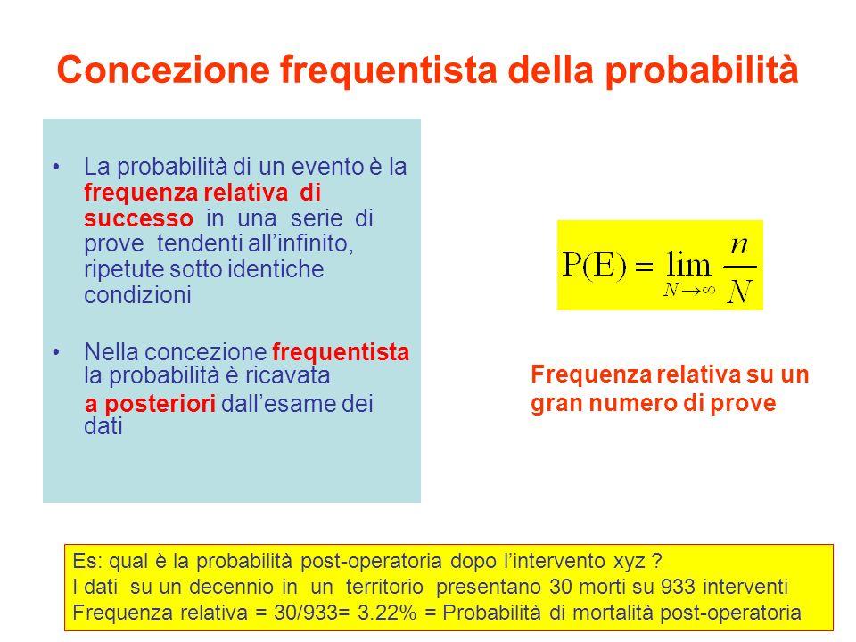 Concezione frequentista della probabilità La probabilità di un evento è la frequenza relativa di successo in una serie di prove tendenti allinfinito,