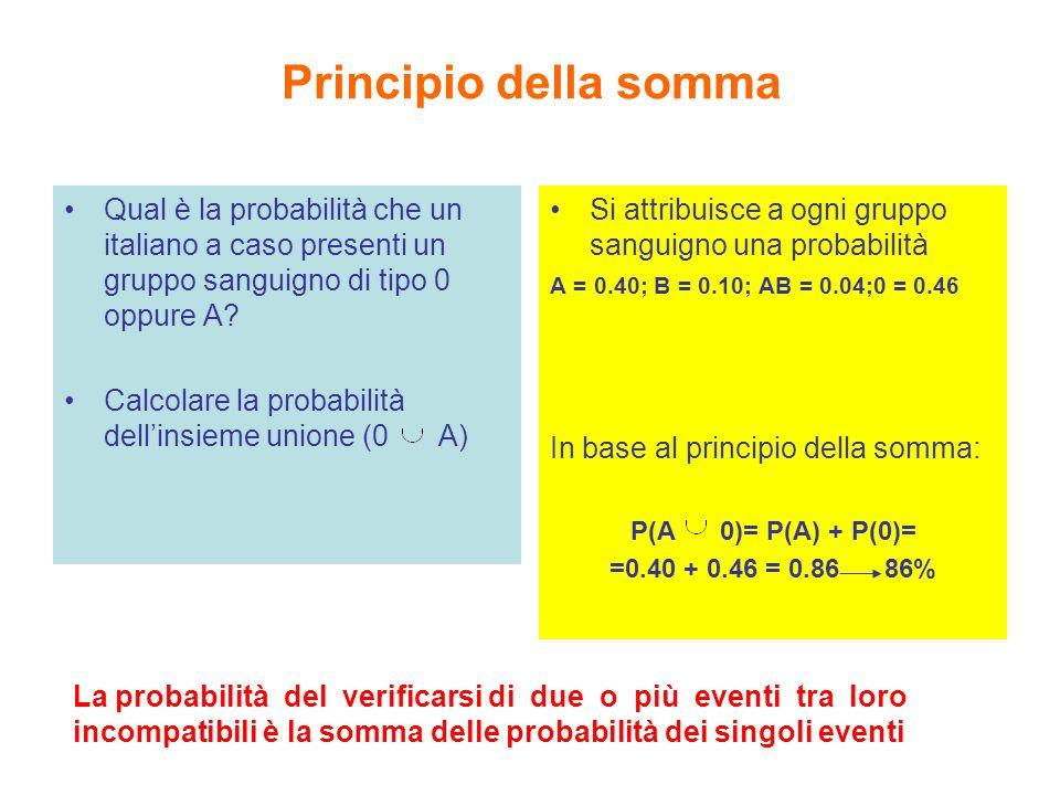 Principio della somma Qual è la probabilità che un italiano a caso presenti un gruppo sanguigno di tipo 0 oppure A? Calcolare la probabilità dellinsie