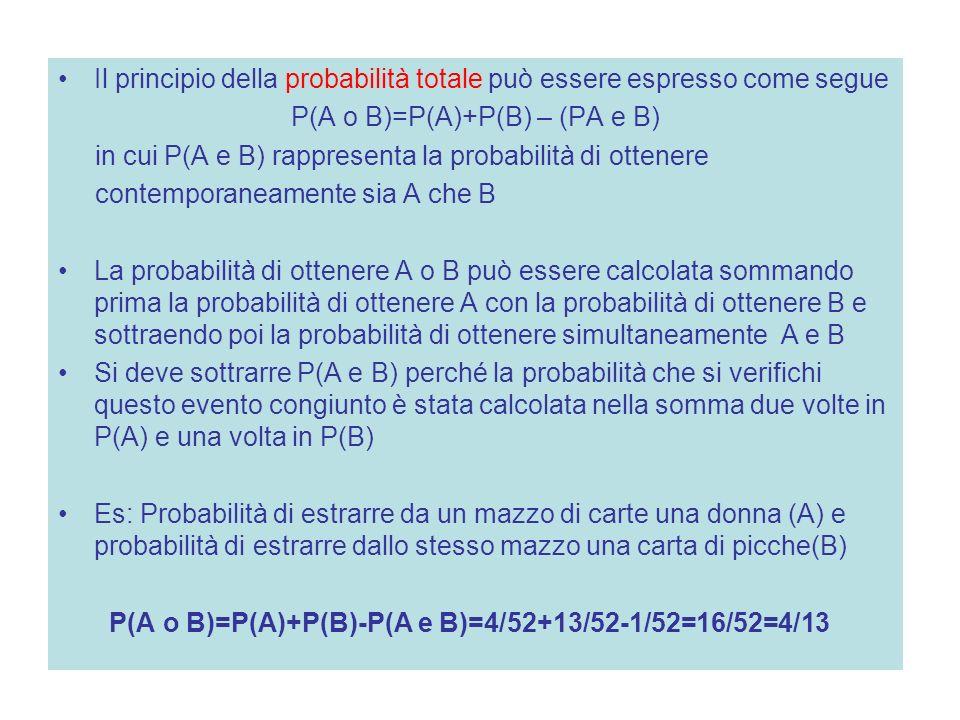 Il principio della probabilità totale può essere espresso come segue P(A o B)=P(A)+P(B) – (PA e B) in cui P(A e B) rappresenta la probabilità di otten