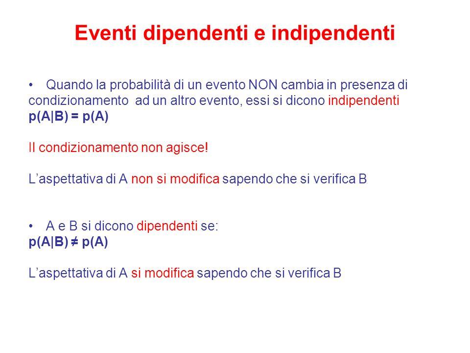 Eventi dipendenti e indipendenti Quando la probabilità di un evento NON cambia in presenza di condizionamento ad un altro evento, essi si dicono indip