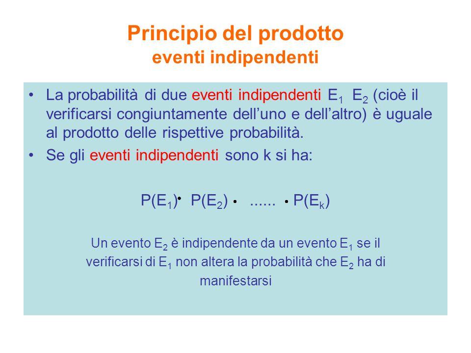 Principio del prodotto eventi indipendenti La probabilità di due eventi indipendenti E 1 E 2 (cioè il verificarsi congiuntamente delluno e dellaltro)
