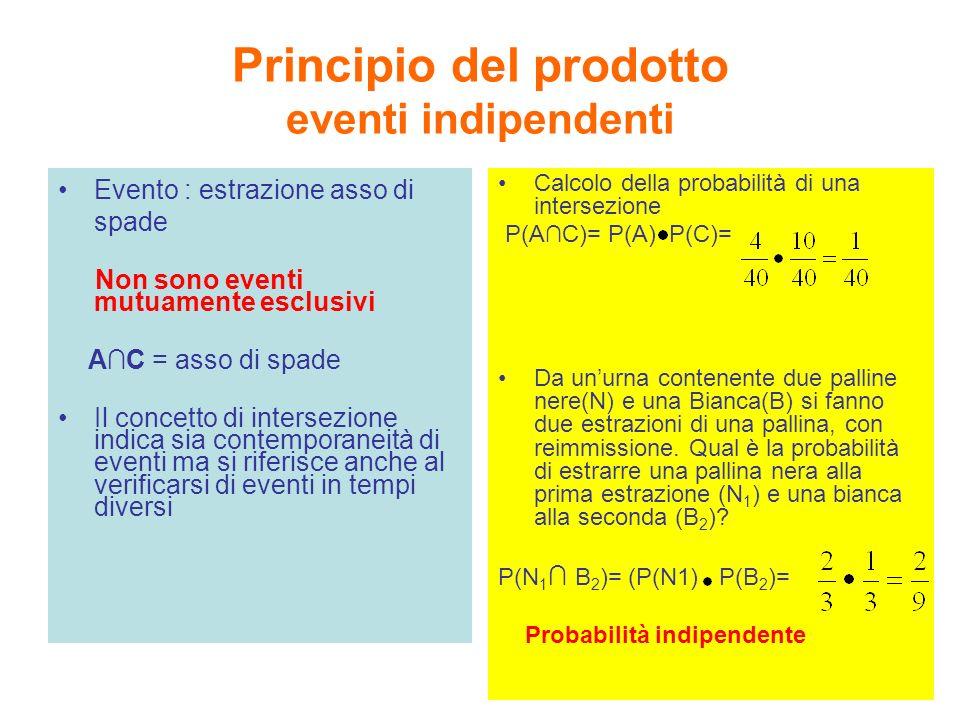 Principio del prodotto eventi indipendenti Evento : estrazione asso di spade Non sono eventi mutuamente esclusivi AC = asso di spade Il concetto di in
