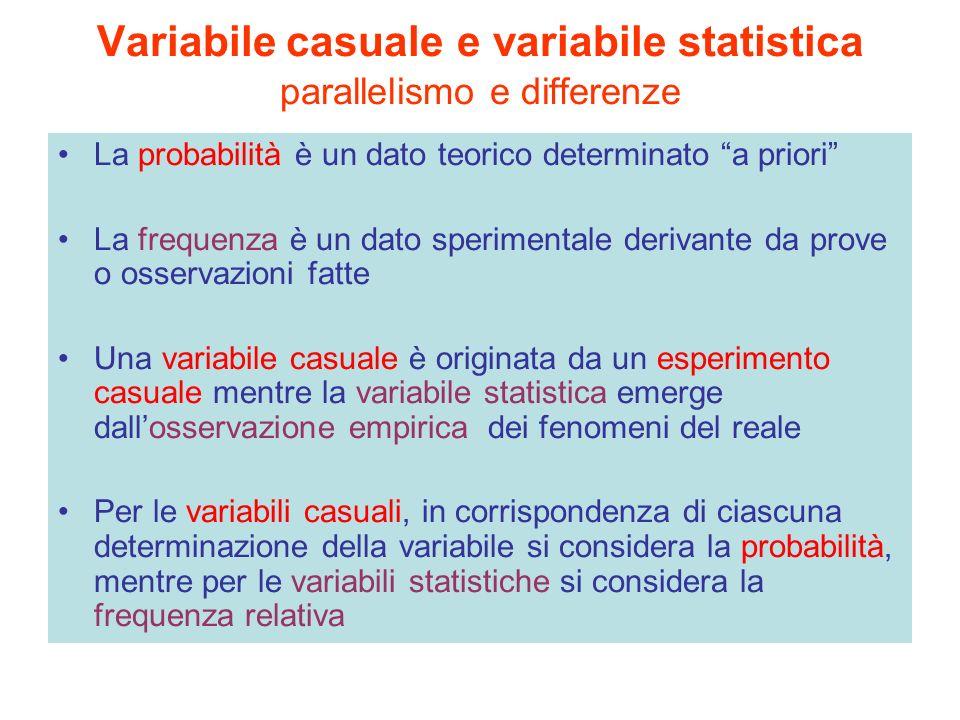 Variabile casuale e variabile statistica parallelismo e differenze La probabilità è un dato teorico determinato a priori La frequenza è un dato sperim