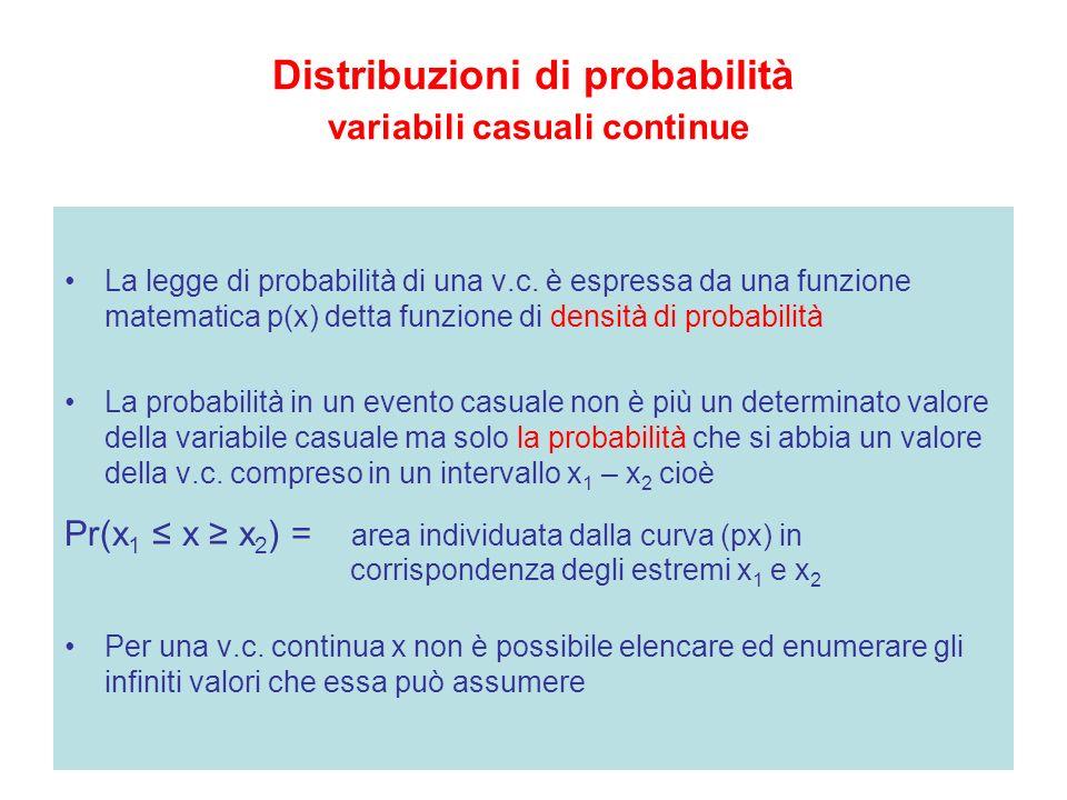 Distribuzioni di probabilità variabili casuali continue La legge di probabilità di una v.c. è espressa da una funzione matematica p(x) detta funzione