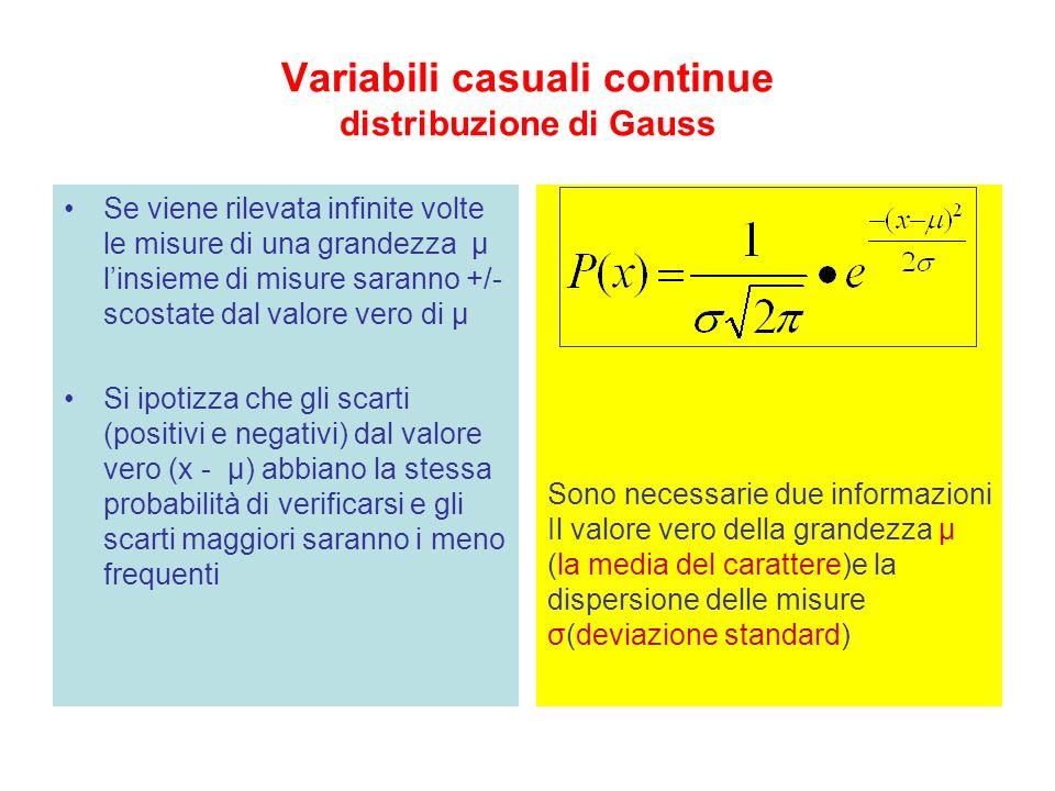 Variabili casuali continue distribuzione di Gauss Se viene rilevata infinite volte le misure di una grandezza μ linsieme di misure saranno +/- scostat