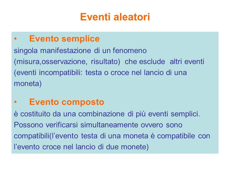 Eventi aleatori Evento semplice singola manifestazione di un fenomeno (misura,osservazione, risultato) che esclude altri eventi (eventi incompatibili: