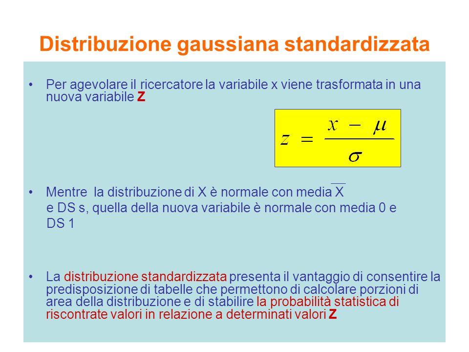 Distribuzione gaussiana standardizzata Per agevolare il ricercatore la variabile x viene trasformata in una nuova variabile Z Mentre la distribuzione