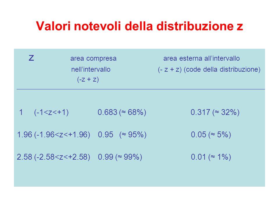 Valori notevoli della distribuzione z z area compresa area esterna allintervallo nellintervallo (- z + z) (code della distribuzione) (-z + z) 1 (-1<z<