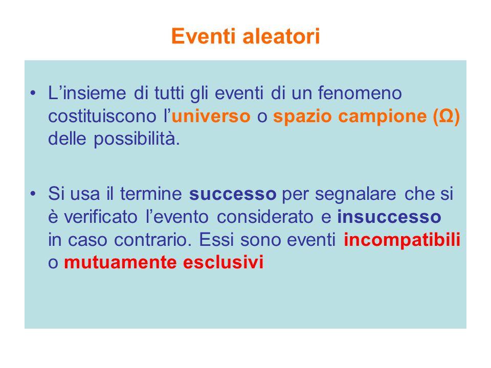 Eventi aleatori Linsieme di tutti gli eventi di un fenomeno costituiscono luniverso o spazio campione (Ω) delle possibilità. Si usa il termine success